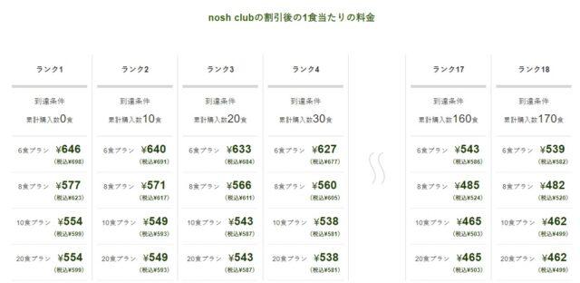 nosh club割引料金表